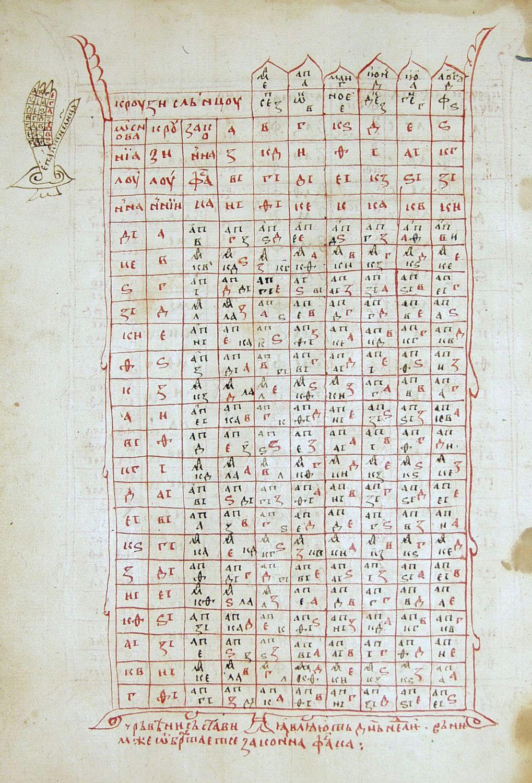 rukopis 04 Эпоха письменности